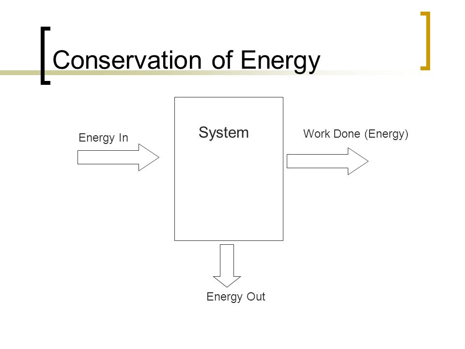 Conservation of Energy System Energy In Work Done (Energy) Energy Out