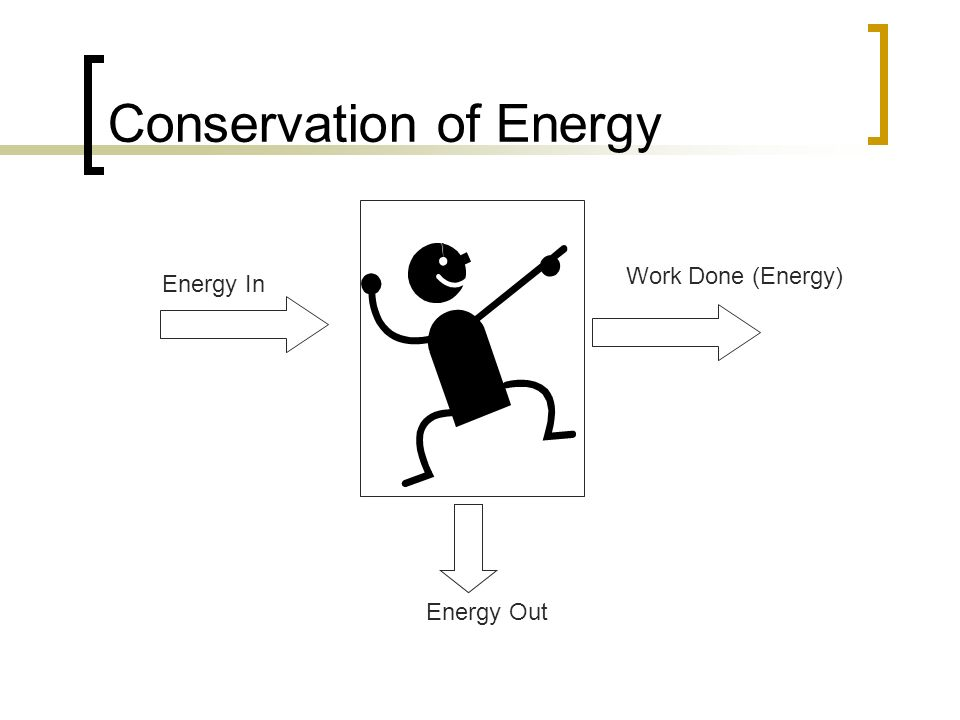 Conservation of Energy Energy In Work Done (Energy) Energy Out