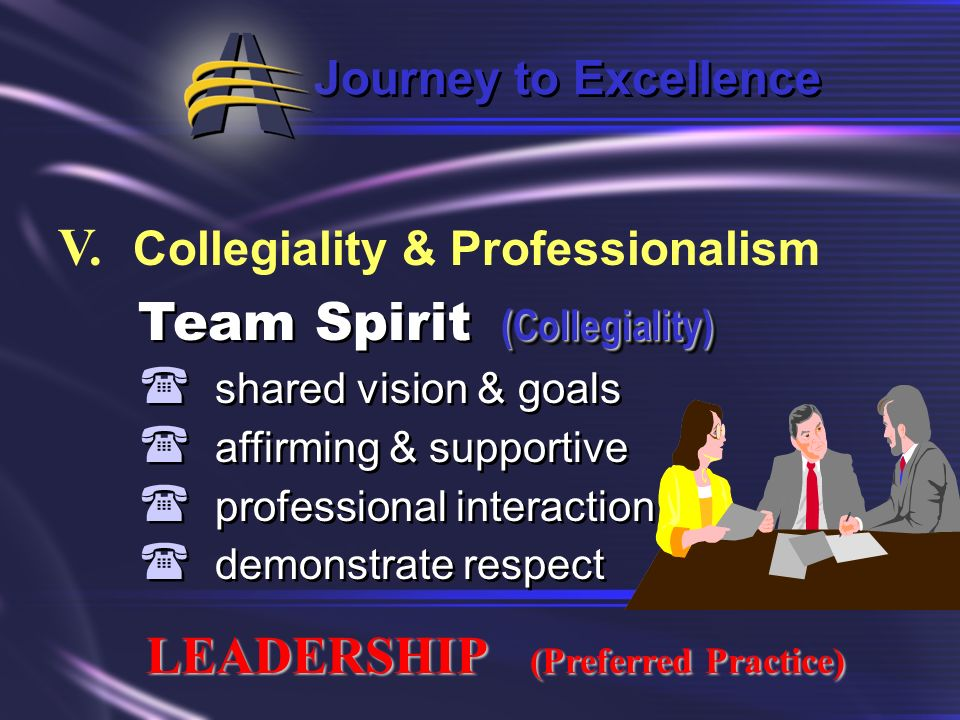 Journey to Excellence IV. Safe & Orderly Environment School Climate (Preferred Practice) ACTION: 1. teach self-governance 2. school design procedures