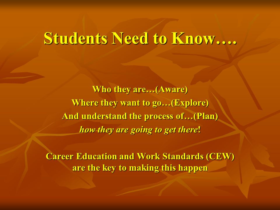 Students Need to Know…. Who they are…(Aware) Where they want to go…(Explore) And understand the process of…(Plan) how they are going to get there! Car