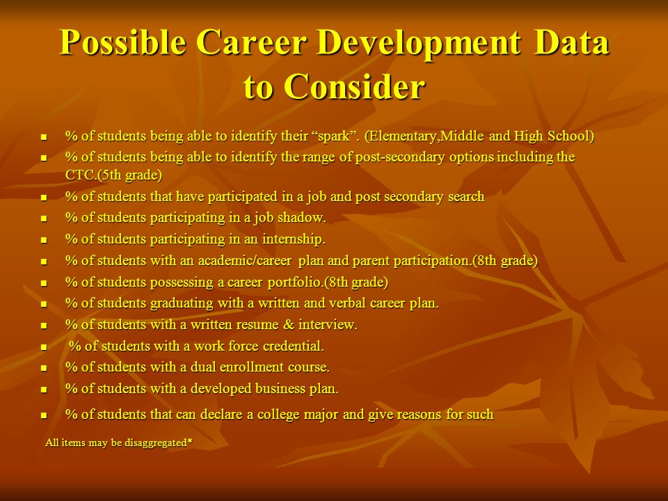 Possible Career Development Data to Consider % of students being able to identify their spark. (Elementary,Middle and High School) % of students being