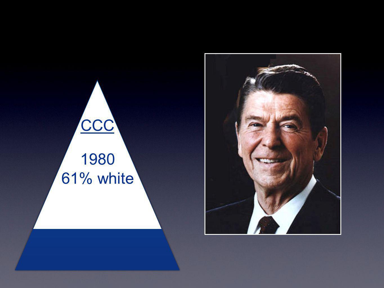 1980 61% white CCC