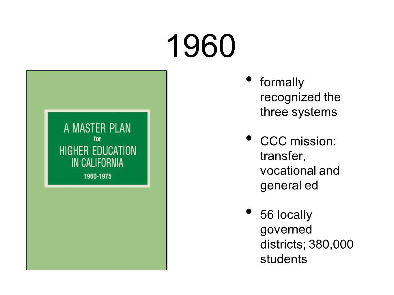 1960 formally recognized the three systems CCC mission: transfer, vocational and general ed 56 locally governed districts; 380,000 students