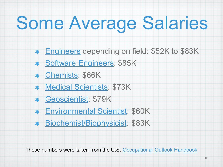 18 Some Average Salaries EngineersEngineers depending on field: $52K to $83K Software EngineersSoftware Engineers: $85K ChemistsChemists: $66K Medical