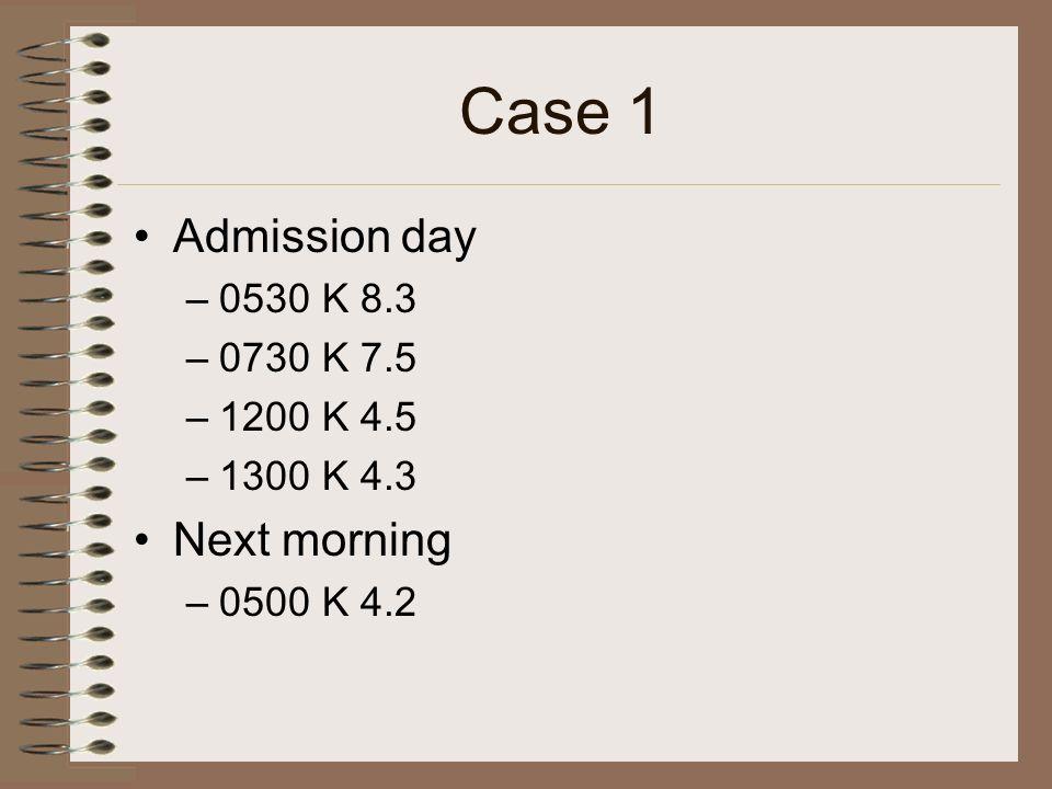 Case 1 Admission day –0530 K 8.3 –0730 K 7.5 –1200 K 4.5 –1300 K 4.3 Next morning –0500 K 4.2