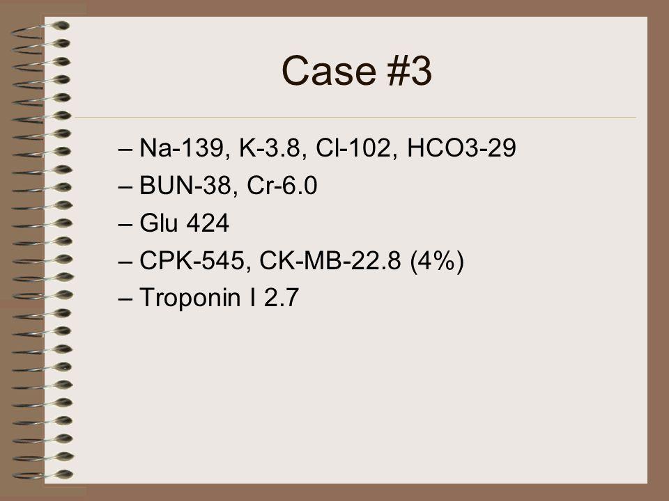 Case #3 –Na-139, K-3.8, Cl-102, HCO3-29 –BUN-38, Cr-6.0 –Glu 424 –CPK-545, CK-MB-22.8 (4%) –Troponin I 2.7