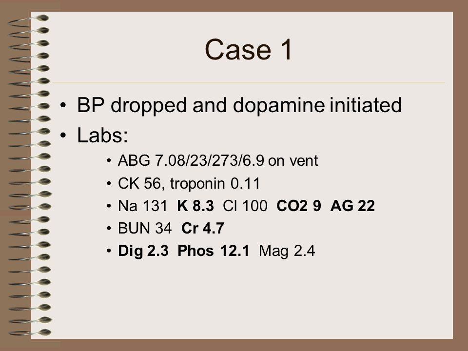 Case 1 BP dropped and dopamine initiated Labs: ABG 7.08/23/273/6.9 on vent CK 56, troponin 0.11 Na 131 K 8.3 Cl 100 CO2 9 AG 22 BUN 34 Cr 4.7 Dig 2.3