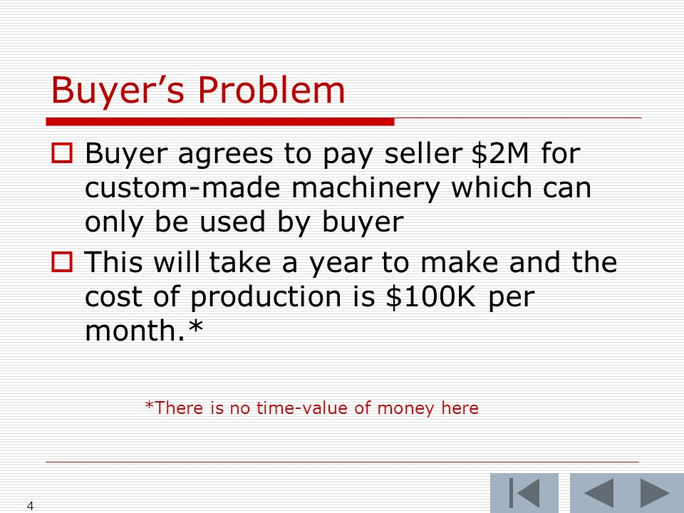 Buyers Problem Buyer agrees to pay seller $2M for custom-made machinery which can only be used by buyer This will take a year to make and the cost of production is $100K per month.* 4 *There is no time-value of money here