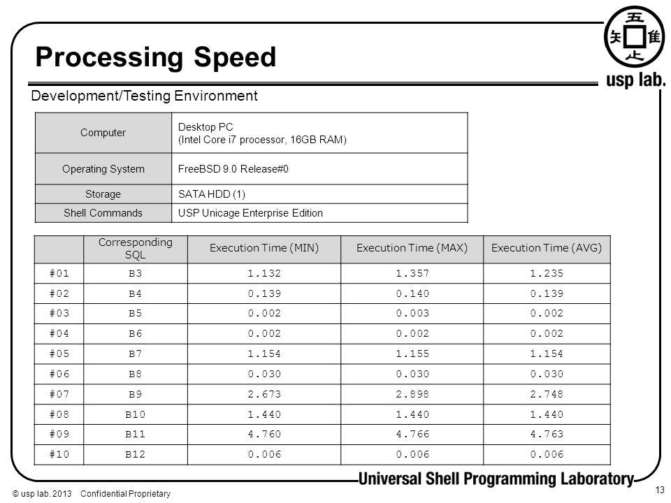 © usp lab. 2013 Confidential Proprietary Processing Speed 13 Development/Testing Environment Computer Desktop PC (Intel Core i7 processor, 16GB RAM) O