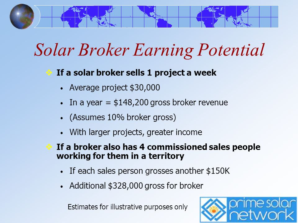 Solar Broker Earning Potential If a solar broker sells 1 project a week Average project $30,000 In a year = $148,200 gross broker revenue (Assumes 10%
