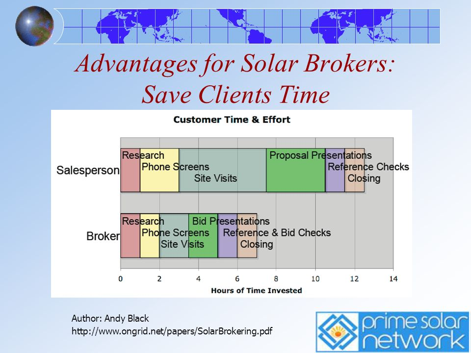 Advantages for Solar Broker: Earning Potential For in-house sales employee commission typically 5-6% On a $30K residential project = ~$1500 For solar broker gross revenue to the broker of 7-12% On a $30K residential project = ~$3000 Additional revenue from employees in the broker business