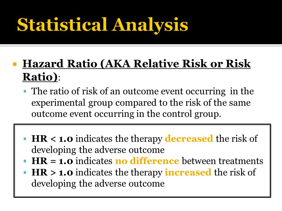 Hazard Ratio (AKA Relative Risk or Risk Ratio) : The ratio of risk of an outcome event occurring in the experimental group compared to the risk of the