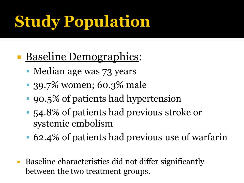 Baseline Demographics: Median age was 73 years 39.7% women; 60.3% male 90.5% of patients had hypertension 54.8% of patients had previous stroke or sys