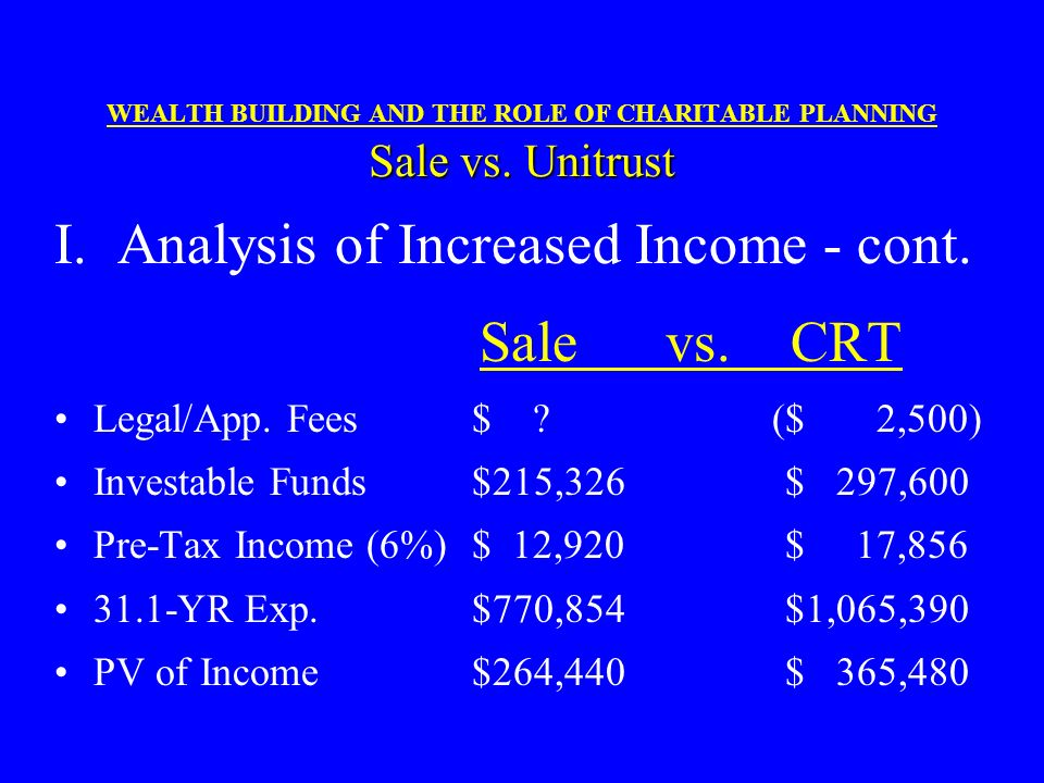 Sale vs. Unitrust WEALTH BUILDING AND THE ROLE OF CHARITABLE PLANNING Sale vs. Unitrust I. Analysis of Increased Income - cont. Sale vs. CRT Taxable V