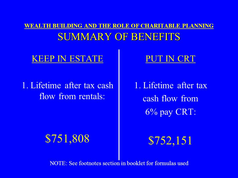 Sale vs. Unitrust WEALTH BUILDING AND THE ROLE OF CHARITABLE PLANNING Sale vs. Unitrust III. Analysis of Estate Tax S ale vs. CRT Asset Included In Es