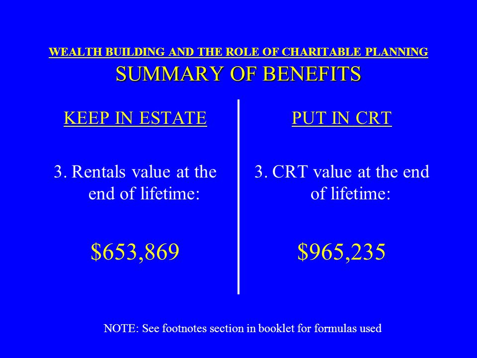 SUMMARY OF BENEFITS WEALTH BUILDING AND THE ROLE OF CHARITABLE PLANNING SUMMARY OF BENEFITS KEEP IN ESTATE 2.Lifetime value of income tax deduction be