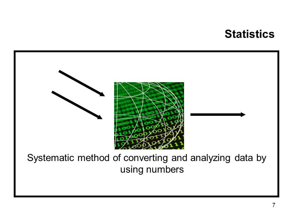 7 Statistics Systematic method of converting and analyzing data by using numbers