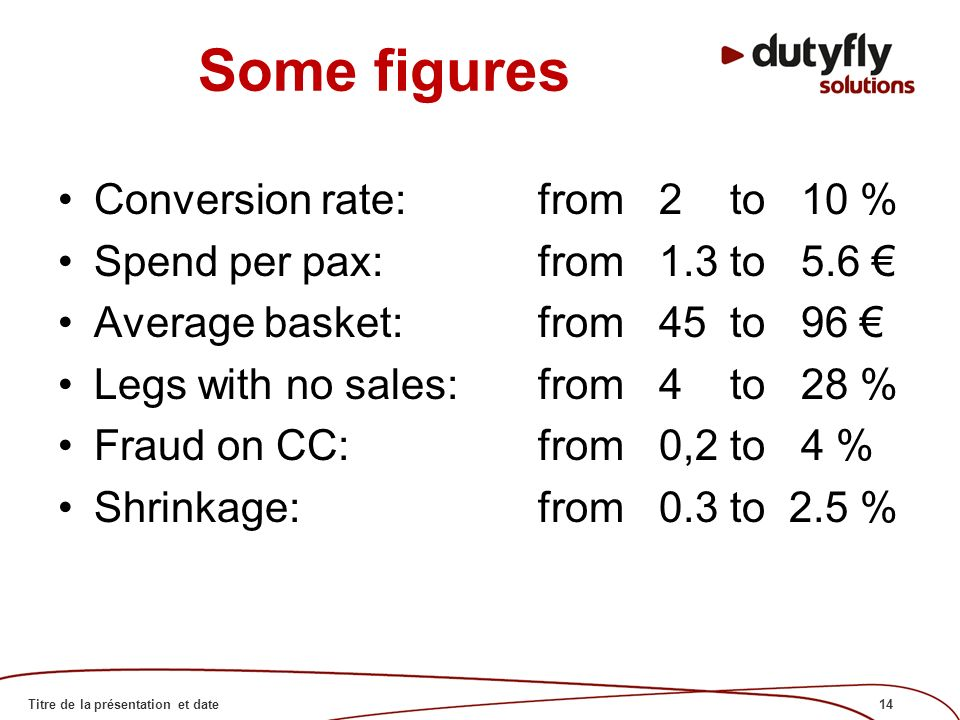 14Titre de la présentation et date Some figures Conversion rate: from 2 to 10 % Spend per pax: from 1.3 to 5.6 Average basket: from 45 to 96 Legs with no sales: from 4 to 28 % Fraud on CC:from 0,2to 4 % Shrinkage:from 0.3to 2.5 %