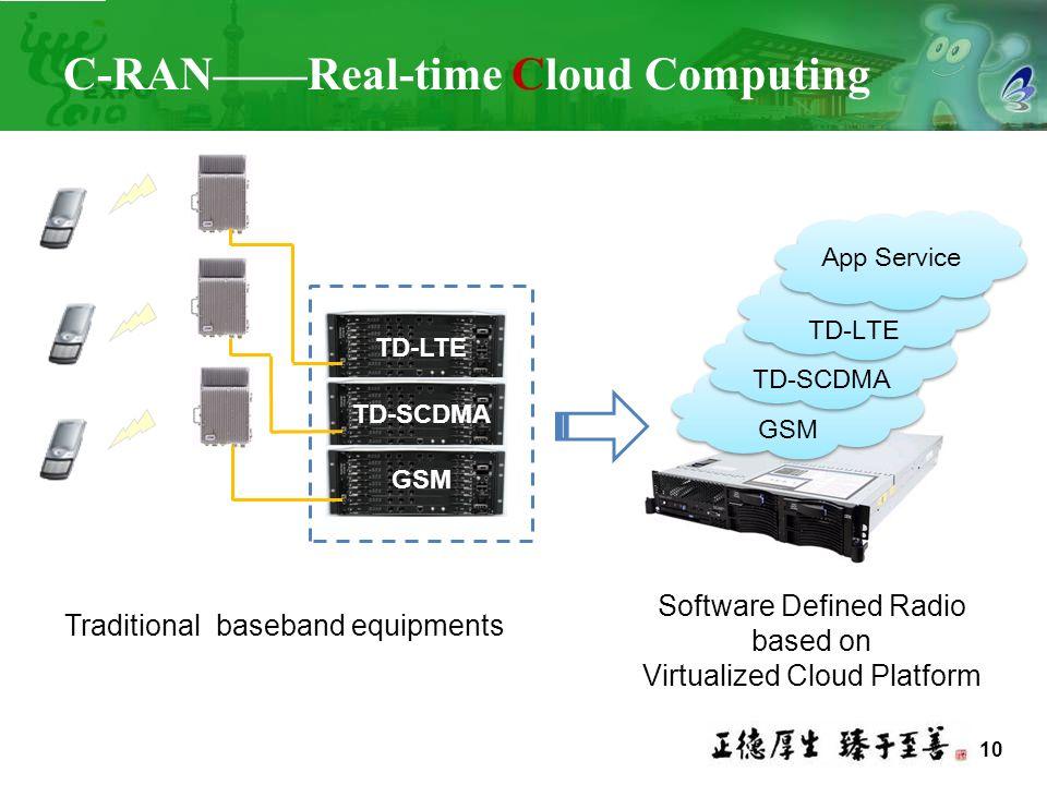 10 C-RANReal-time Cloud Computing TD-LTE TD-SCDMA GSM Traditional baseband equipments Software Defined Radio based on Virtualized Cloud Platform GSM T