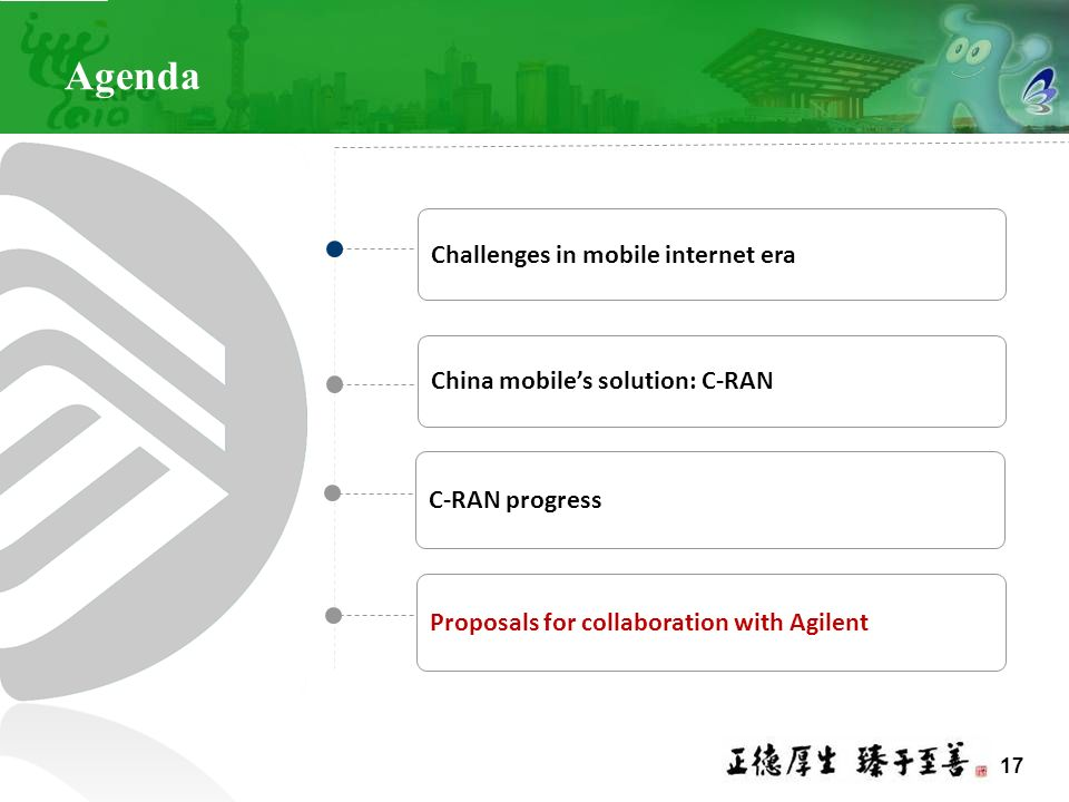 17 Agenda China mobiles solution: C-RAN Challenges in mobile internet era Proposals for collaboration with Agilent C-RAN progress