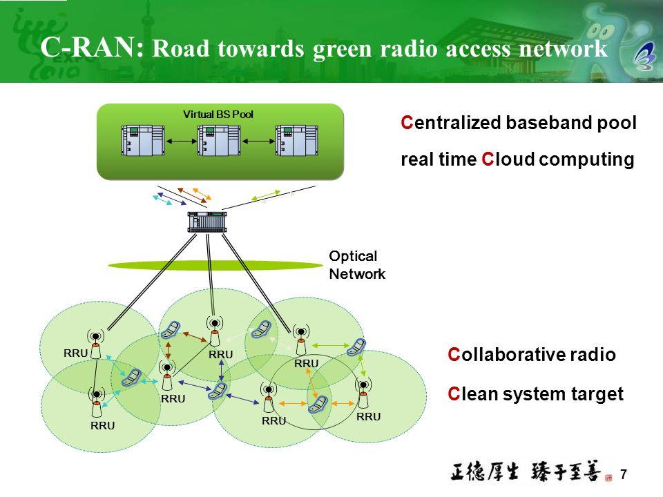 7 C-RAN: Road towards green radio access network RRU Virtual BS Pool Optical Network Centralized baseband pool real time Cloud computing Collaborative