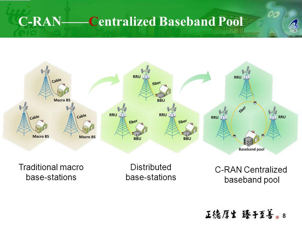 8 C-RANCentralized Baseband Pool Traditional macro base-stations Distributed base-stations C-RAN Centralized baseband pool