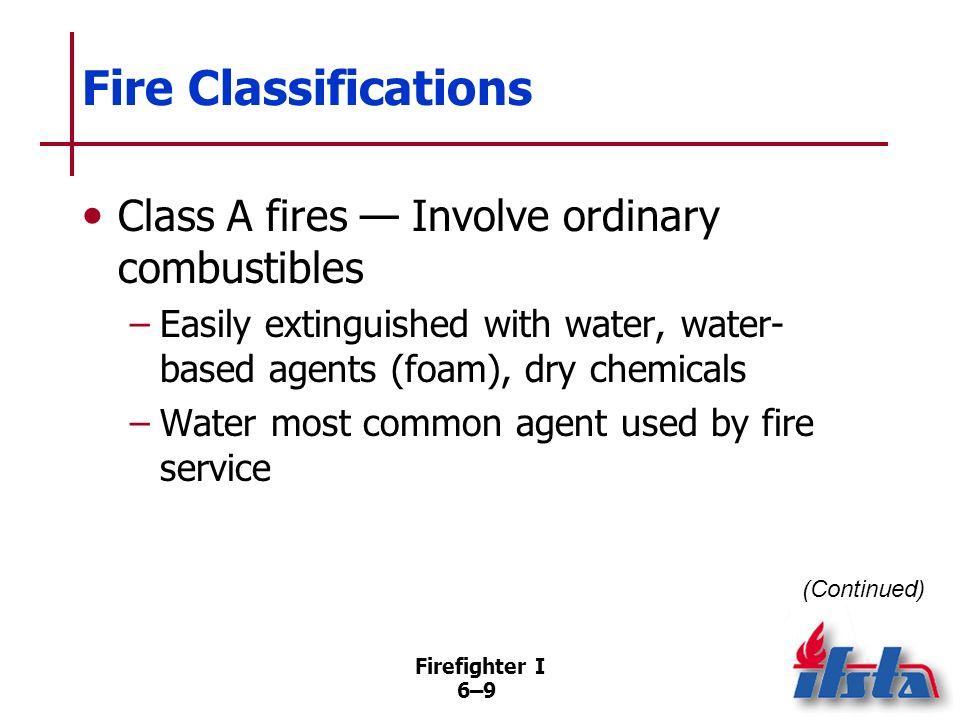 Firefighter I 6–8 Portable Extinguisher Expulsion Mechanisms Manual pump Stored pressure Pressure cartridge
