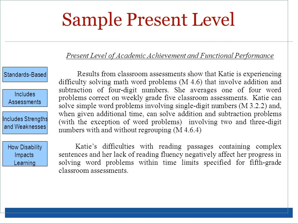 Sample Present Level How Disability Impacts Learning Standards-Based Includes Assessments Includes Strengths and Weaknesses Present Level of Academic