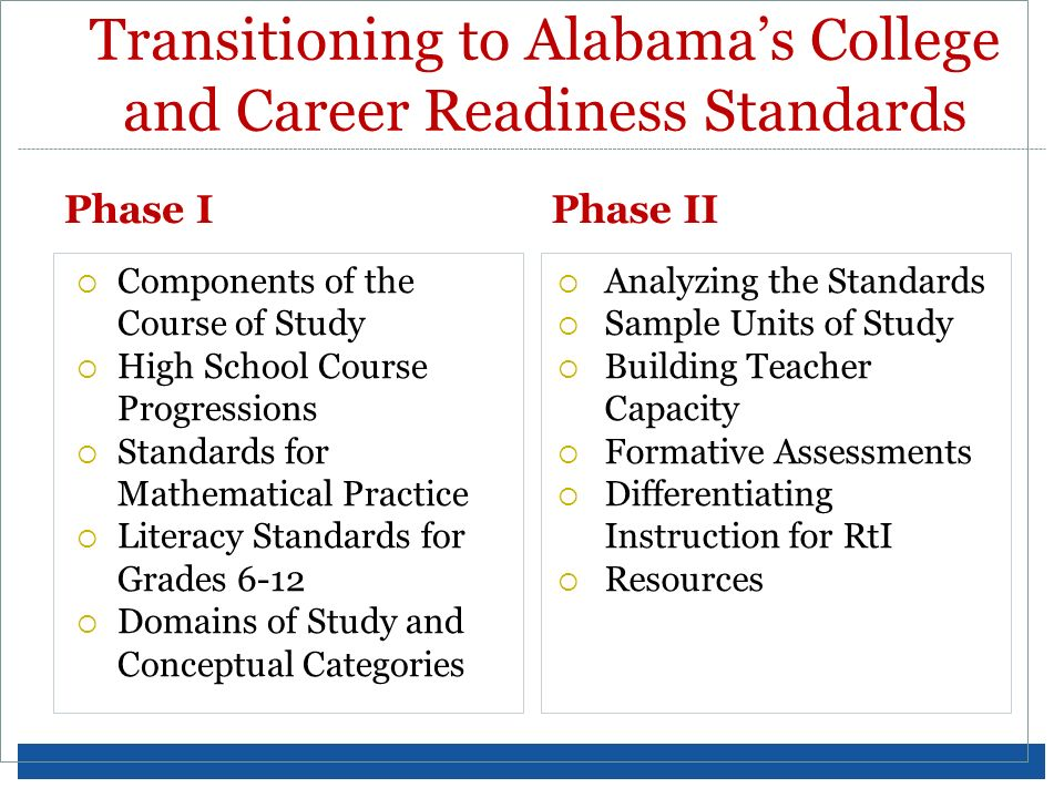 Components of the Course of Study High School Course Progressions Standards for Mathematical Practice Literacy Standards for Grades 6-12 Domains of St