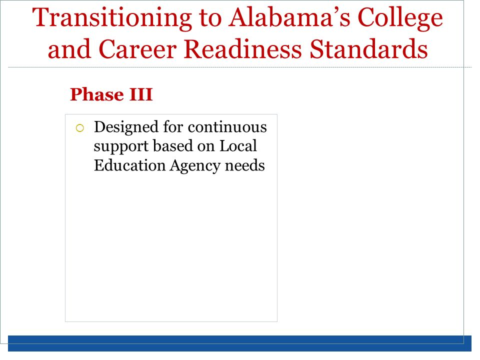Designed for continuous support based on Local Education Agency needs Phase III Transitioning to Alabamas College and Career Readiness Standards