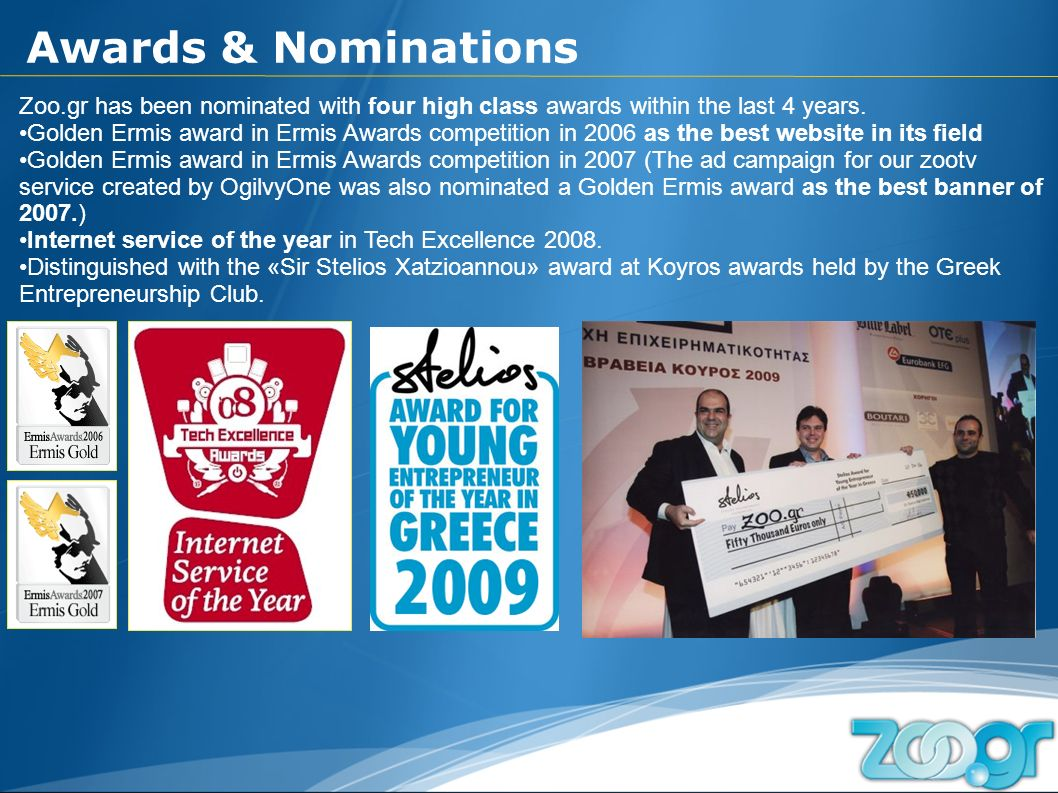 Zoo.gr has been nominated with four high class awards within the last 4 years.