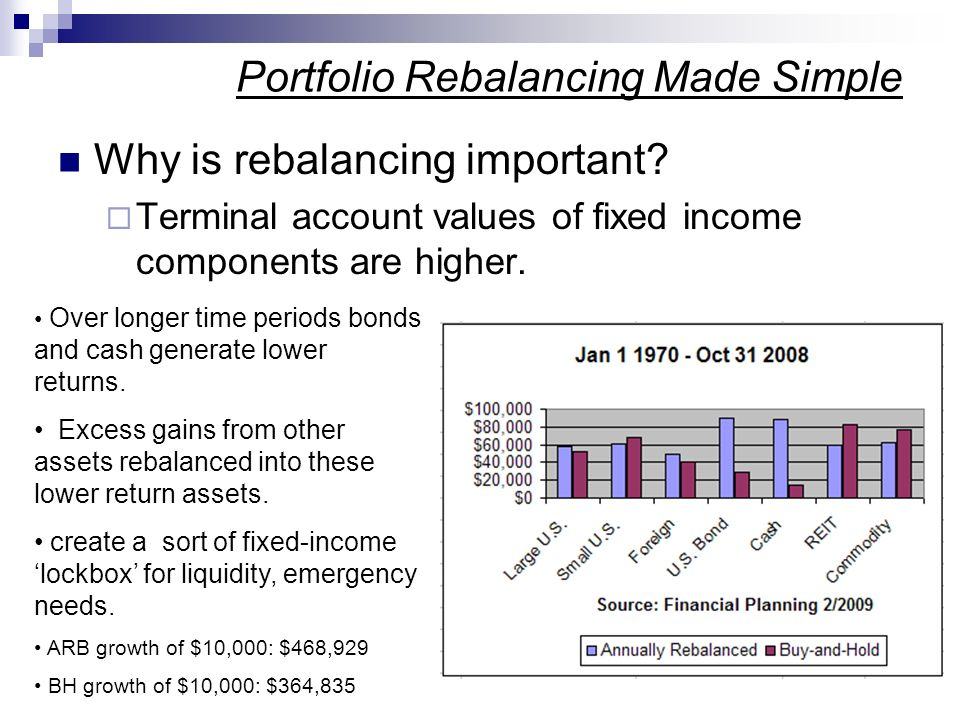 Why is rebalancing important? Terminal account values of fixed income components are higher. Portfolio Rebalancing Made Simple Over longer time period