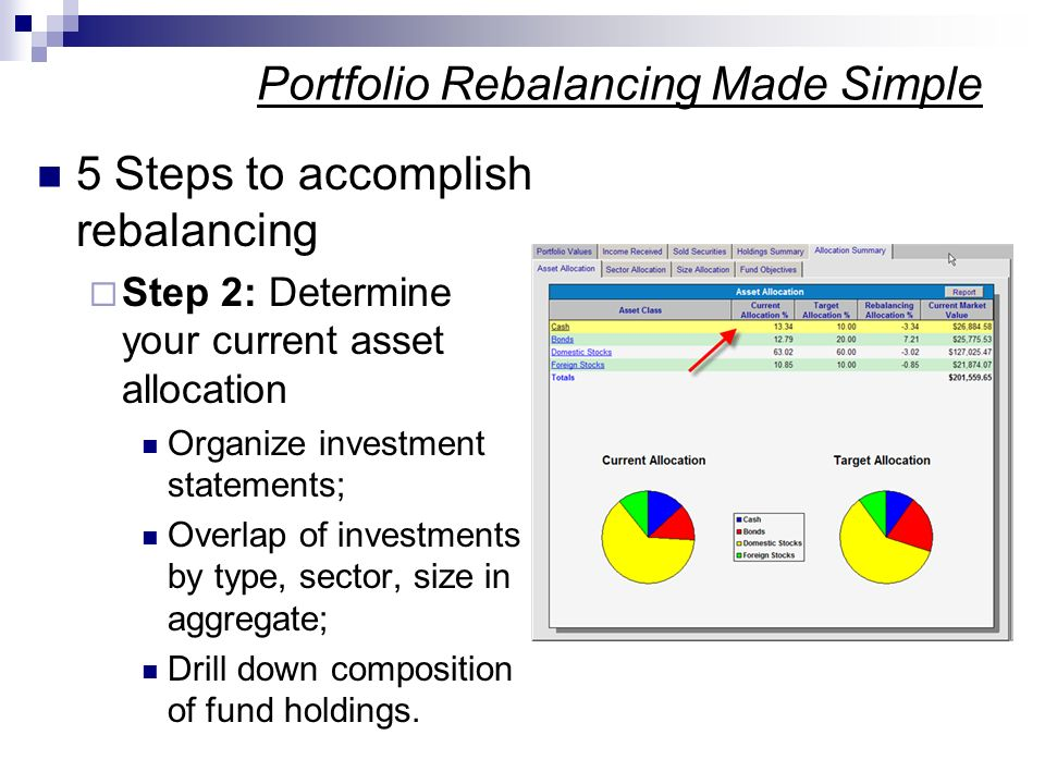 5 Steps to accomplish rebalancing Step 2: Determine your current asset allocation Organize investment statements; Overlap of investments by type, sect
