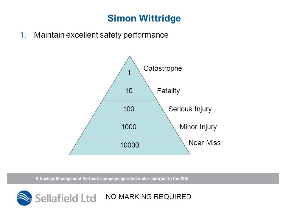 Simon Wittridge 1.Maintain excellent safety performance Near Miss Catastrophe Fatality Serious Injury Minor Injury 1 10 100 1000 10000 NO MARKING REQUIRED
