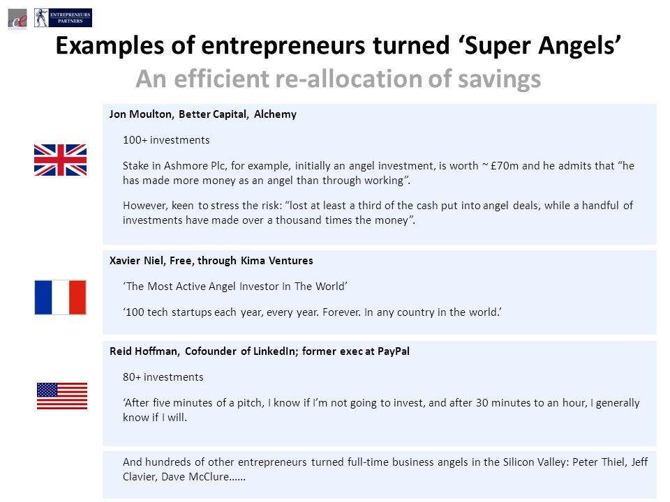 Examples of entrepreneurs turned Super Angels An efficient re-allocation of savings Jon Moulton, Better Capital, Alchemy 100+ investments Stake in Ash