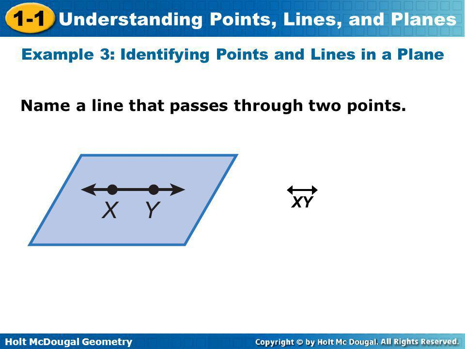 Holt McDougal Geometry 1-1 Understanding Points, Lines, and Planes Name a line that passes through two points. Example 3: Identifying Points and Lines