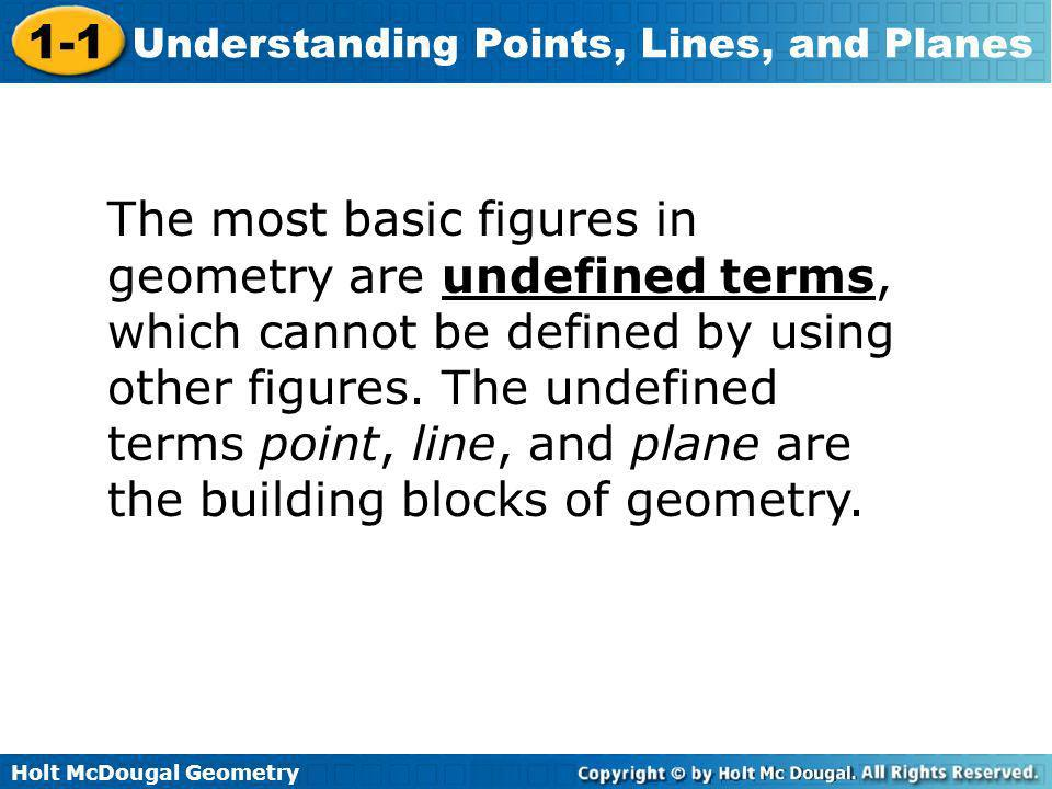 Holt McDougal Geometry 1-1 Understanding Points, Lines, and Planes The most basic figures in geometry are undefined terms, which cannot be defined by