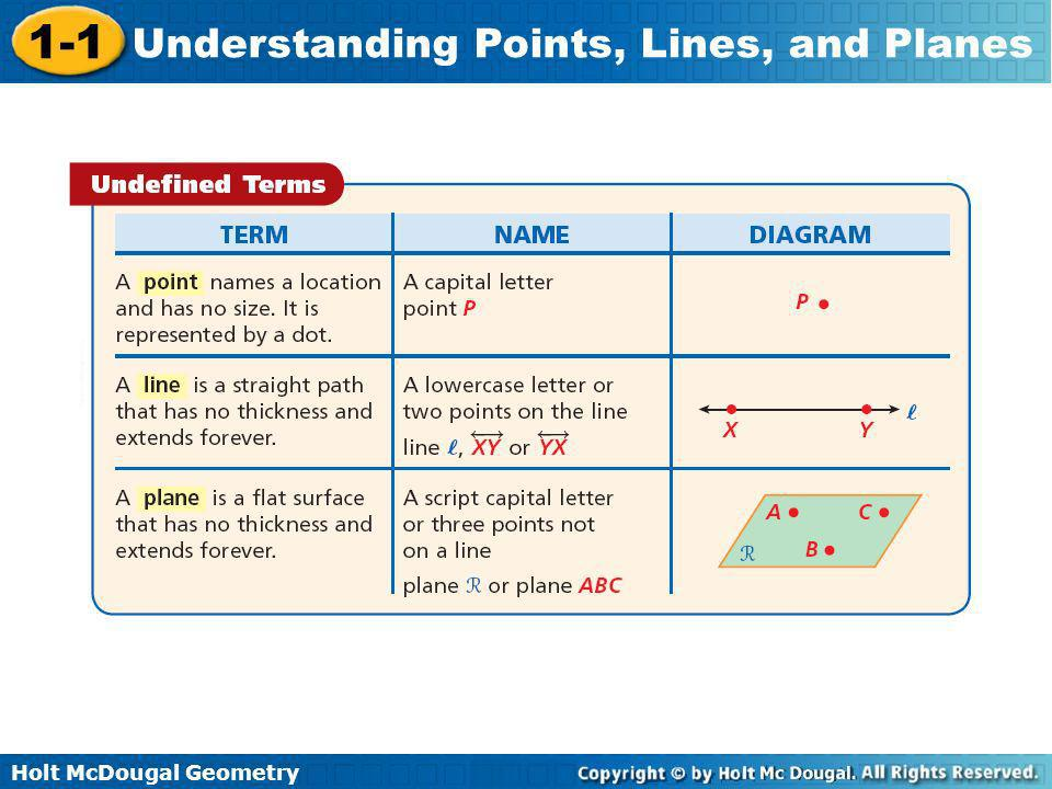 Holt McDougal Geometry 1-1 Understanding Points, Lines, and Planes