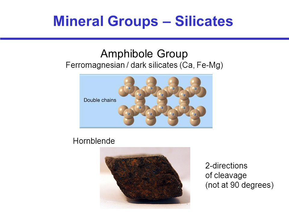 Amphibole Group Ferromagnesian / dark silicates (Ca, Fe-Mg) Mineral Groups – Silicates 2-directions of cleavage (not at 90 degrees) Hornblende