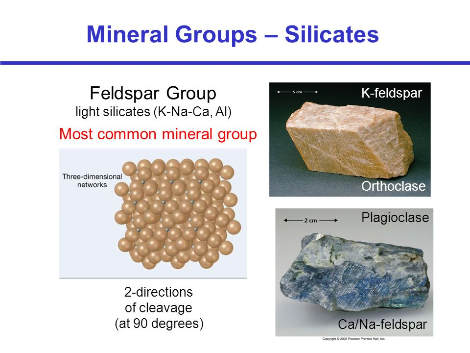 Feldspar Group light silicates (K-Na-Ca, Al) Mineral Groups – Silicates 2-directions of cleavage (at 90 degrees) Orthoclase Plagioclase K-feldspar Ca/