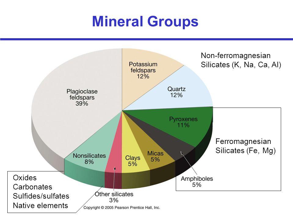 Mineral Groups Ferromagnesian Silicates (Fe, Mg) Non-ferromagnesian Silicates (K, Na, Ca, Al) Oxides Carbonates Sulfides/sulfates Native elements