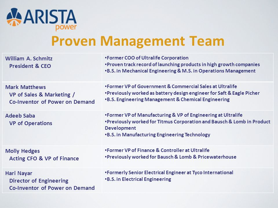 Proven Management Team William A.