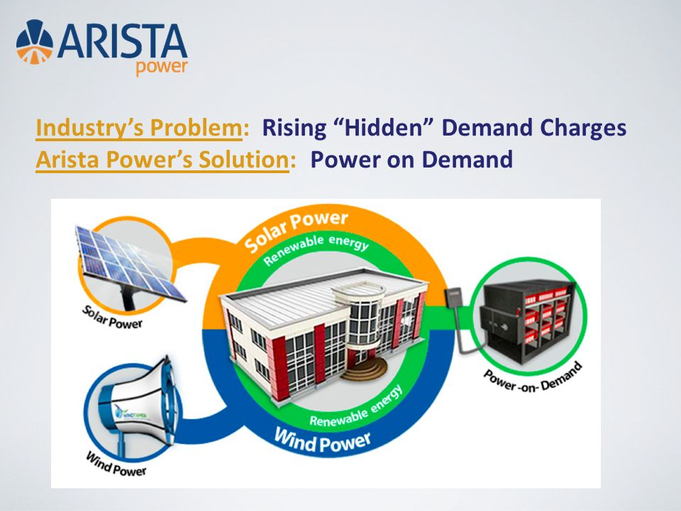 Industrys Problem: Rising Hidden Demand Charges Arista Powers Solution: Power on Demand