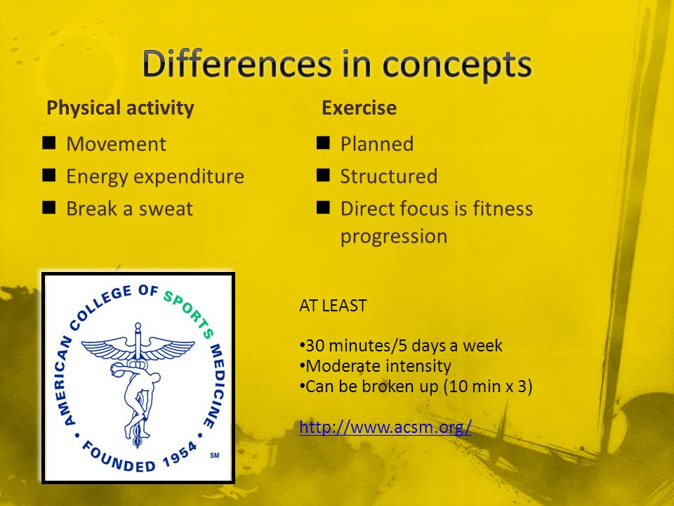 Physical activity Movement Energy expenditure Break a sweat Exercise Planned Structured Direct focus is fitness progression AT LEAST 30 minutes/5 days