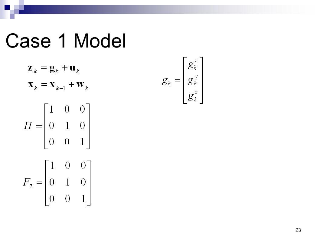 23 Case 1 Model