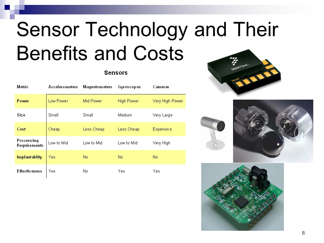 8 Sensor Technology and Their Benefits and Costs