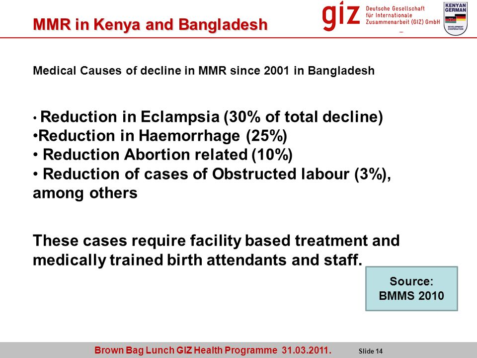 Brown Bag Lunch GIZ Health Programme 31.03.2011. Slide 14 MMR in Kenya and Bangladesh Medical Causes of decline in MMR since 2001 in Bangladesh Reduct