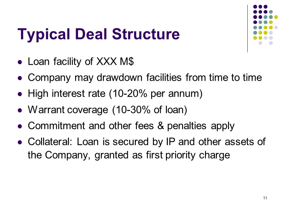 11 Typical Deal Structure Loan facility of XXX M$ Company may drawdown facilities from time to time High interest rate (10-20% per annum) Warrant coverage (10-30% of loan) Commitment and other fees & penalties apply Collateral: Loan is secured by IP and other assets of the Company, granted as first priority charge