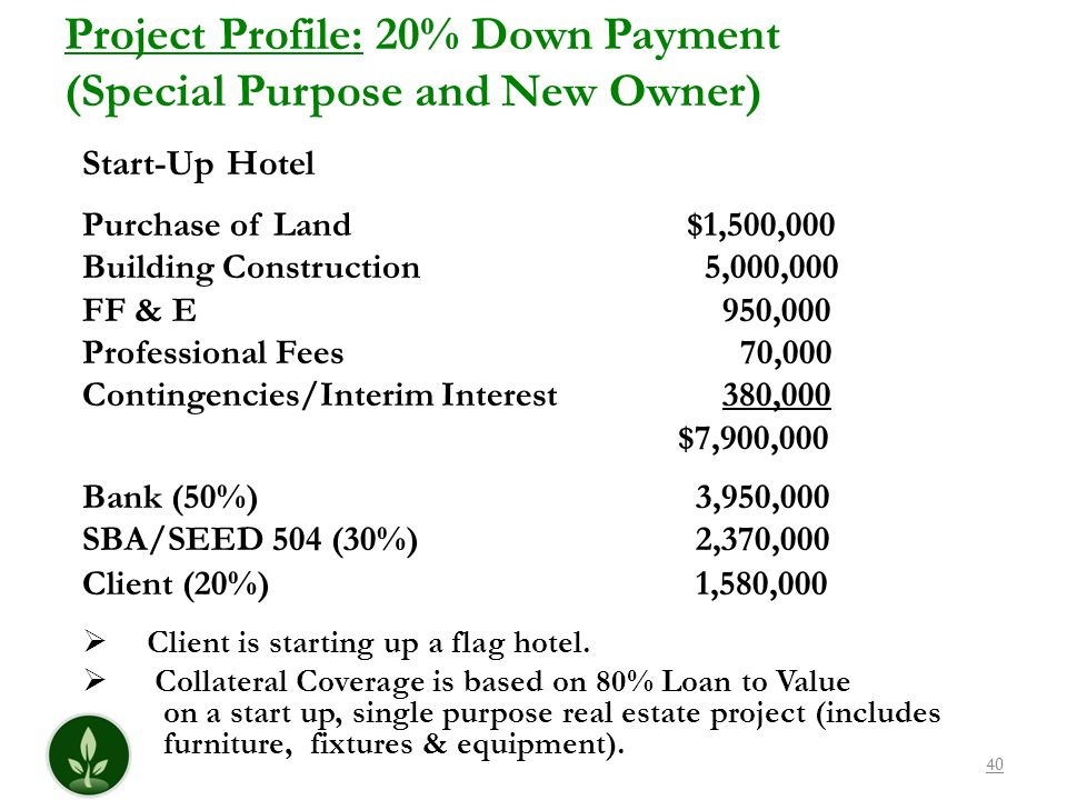 40 Start-Up Hotel Purchase of Land $1,500,000 Building Construction 5,000,000 FF & E 950,000 Professional Fees 70,000 Contingencies/Interim Interest380,000 $7,900,000 Bank (50%) 3,950,000 SBA/SEED 504 (30%) 2,370,000 Client (20%) 1,580,000 Client is starting up a flag hotel.