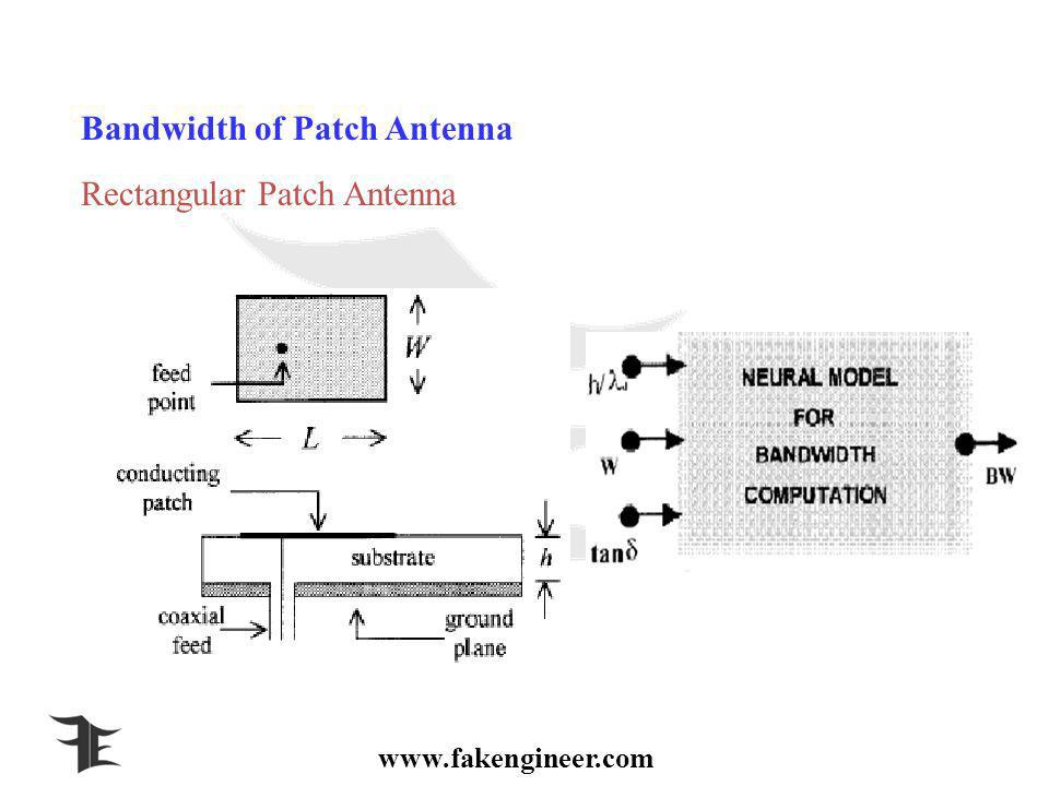 www.fakengineer.com Bandwidth of Patch Antenna Rectangular Patch Antenna